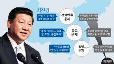 '4·25' 17주년 시진핑, 장쩌민과 결별 행보