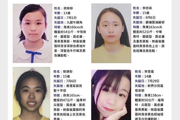 범죄인 인도 법안(송환법) 반대 운동이 일어난 이후, 청소년들이 잇따라 실종되고 있다. 일부 실종 여성은 겨우 13~14세 였다. | 홍콩 송환법 반대 실종자 관찰 플랫폼(香港反送中失踪人士关注平台)