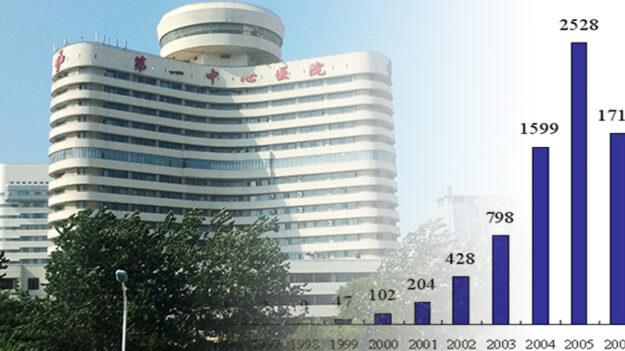 20년간 중국에서 '장기적출' 주도한 간 이식 전문가의 신분 변동
