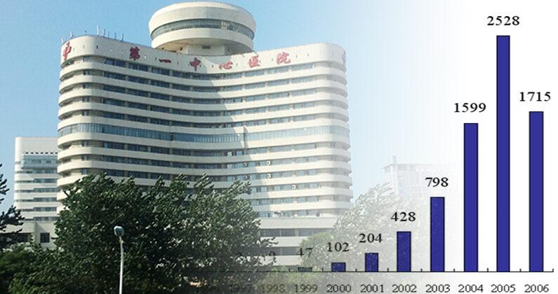 중국 톈진 제1중심병원과 연간 간 이식 수술건수 증가   에포크타임스