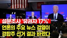 """유권자 17%, """"검열된 뉴스 알았다면 바이든 안 찍었을 것"""" (설문조사)"""