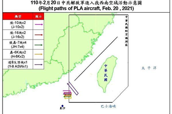 중화민국 국방부가 2021년 2월 20일 공표한 중국 군용기의 동태. 중국은 J-10 2대, J-16 2대, JH-7 4대, H-6K 2대, Y-8 해상초계기 1대를 파견해 대만 서남방공식별구역을 침입했다.   중화민국 국방부 제공