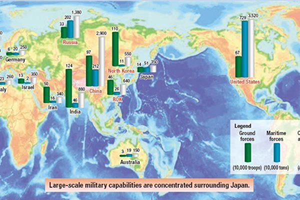 일본 2021년판 방위백서에 나온 주변 군사력 배치도. | 일본 2021년판 방위백서 캡처