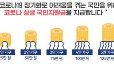 1인당 25만원 '국민지원금' 9월 6일부터 지급